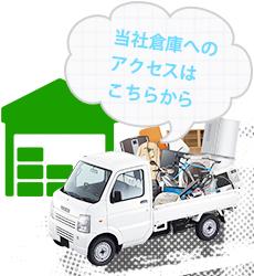 無料回収の持ち込み場所へのアクセス